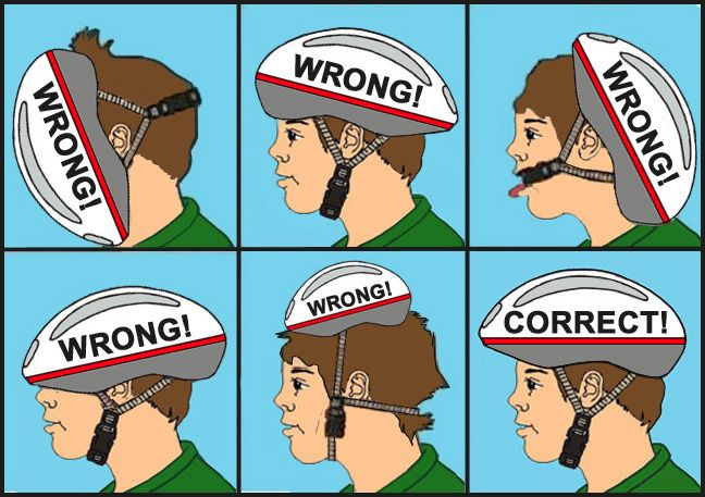 نحوه صحیح پوشیدن کلاه